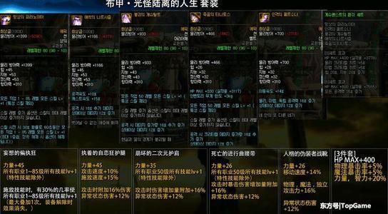 游戏中什么角色更受欢迎 dnfsf私服发布网